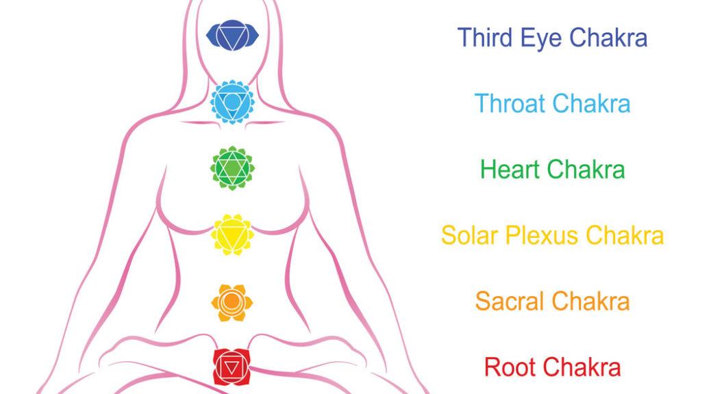 Chakra locations incluidng crown chakra, third eye chakra, throat chakra, heart chakra, solar plexus chakra, sacral chakra and root chakra